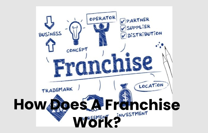 How Does A Franchise Work_